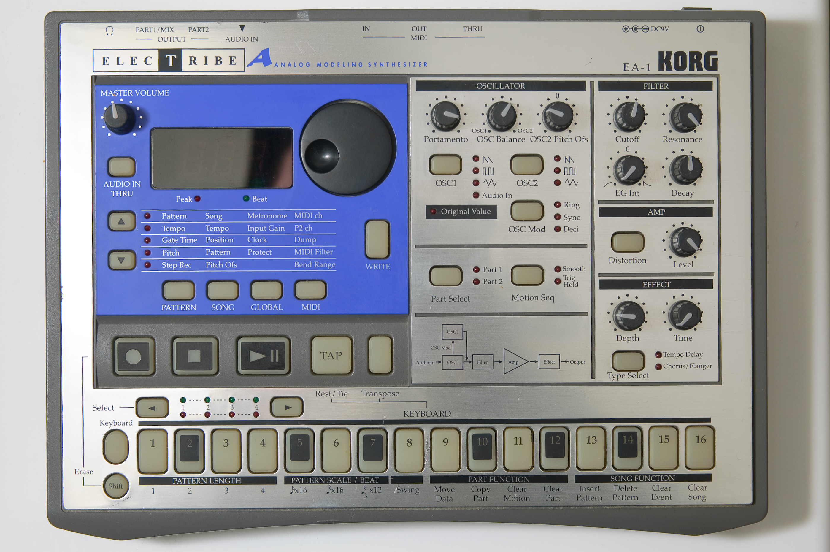 Korg Electribe EM-1 - Wikipedia