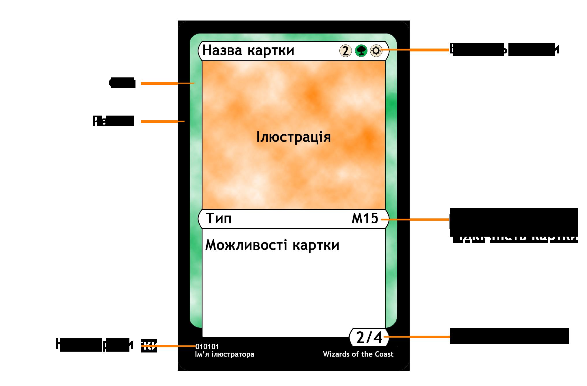 Карткова гра ази грати онлайн