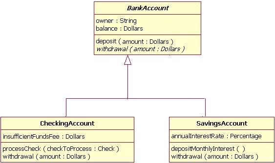 Fileuml inheritance diagram tree notationg wikimedia commons fileuml inheritance diagram tree notationg ccuart Image collections