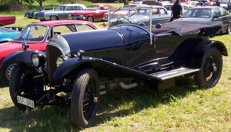 File:Bentley 3-Litre 1924.jpg - Wikimedia Commons