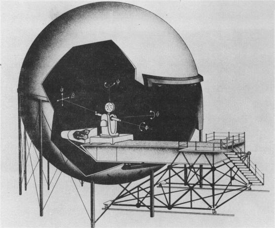 Projection Planetarium Wikipedia