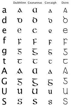 irish gaelic writing