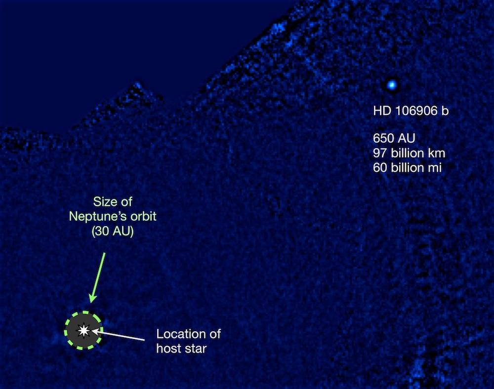 ภาพเปรียบเทียบให้เห็นระยะห่างของดาว HD 106906 และดาวเคราะห์ HD 106906 b พร้อมกับวงโคจรของดาวเนปจูนในระบบสุริยะของเรา