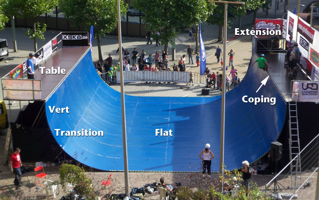 The half-pipe competition takes place in a bowl-shaped [.] and none of them would accept a sex-trade worker performing fellatio in front of their home.