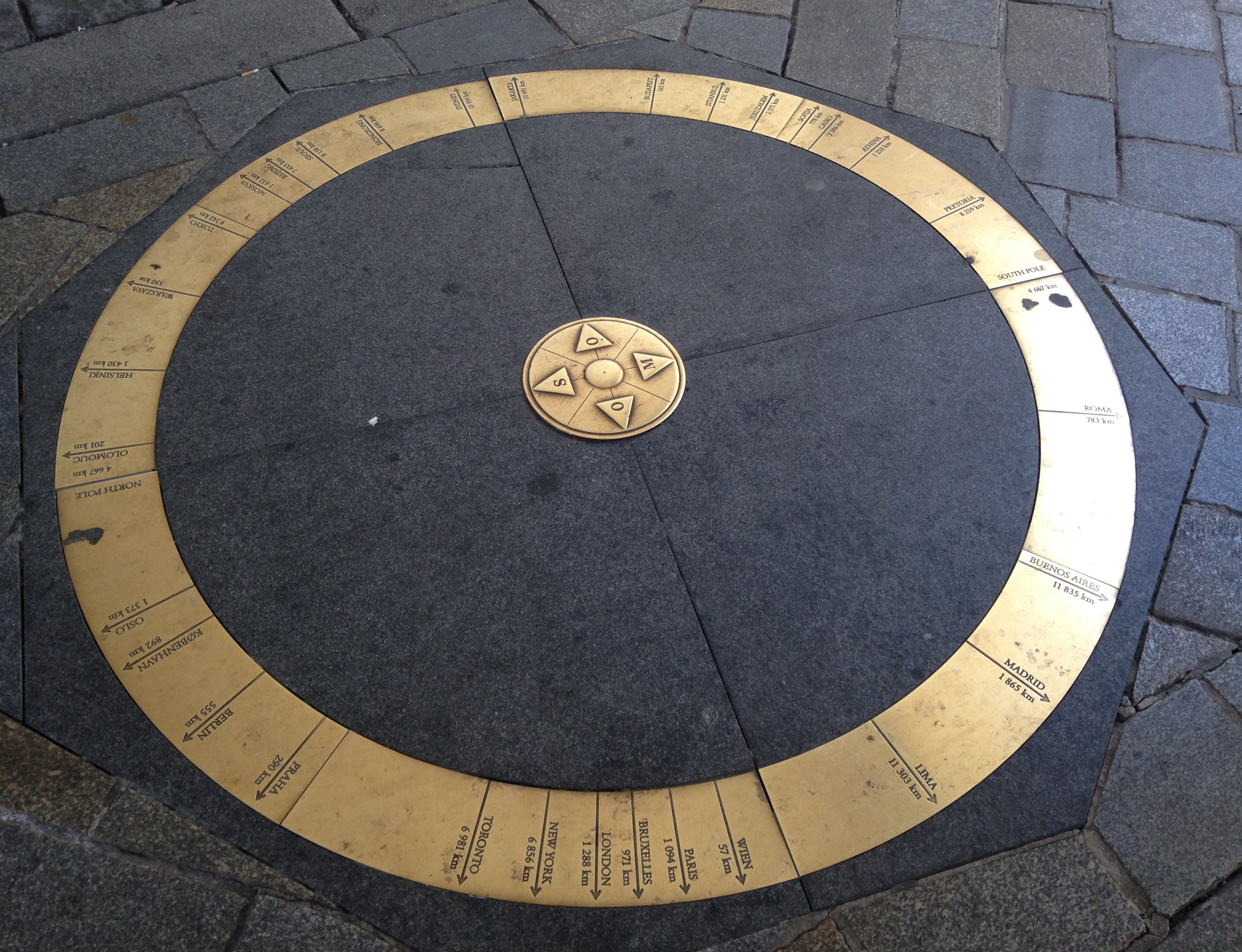 Filekilometre Zero Km 0 Of Slovakia In Bratislavajpg Wikimedia