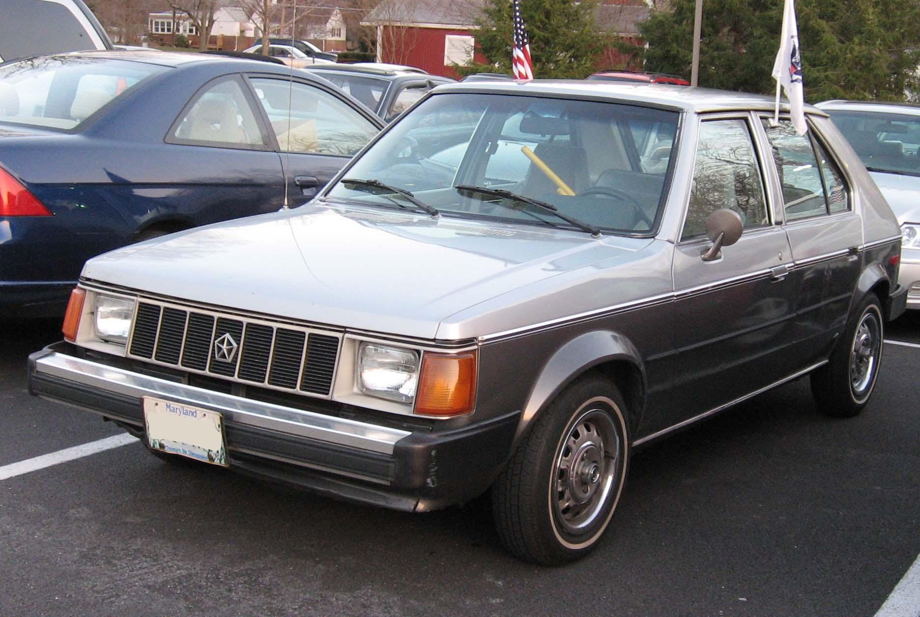 Plymouth Horizon Dodge Omni