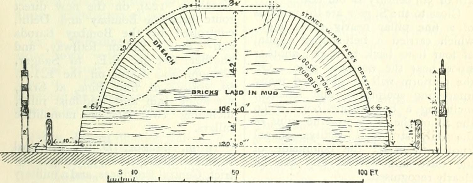 Sanchi Stupa Plan Elevation : Plan of sanchi stupa