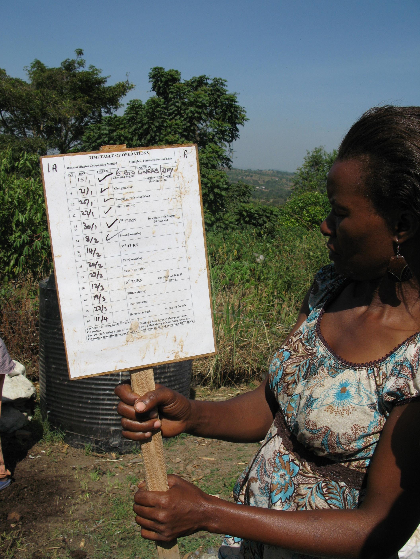 A Checklist For Checklists checklist - wikipedia