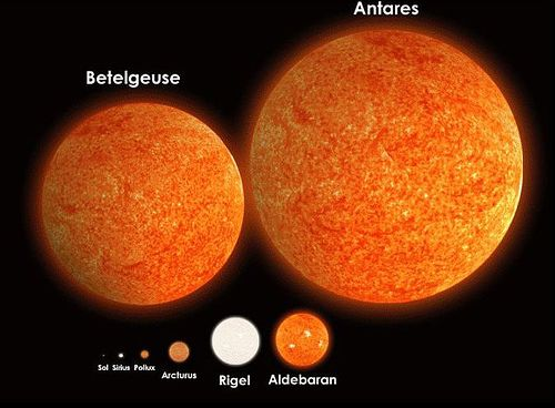 The Top Five Biggest (Largest) Stars In The Universe