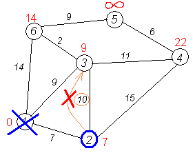 Dijkstra graph9.PNG