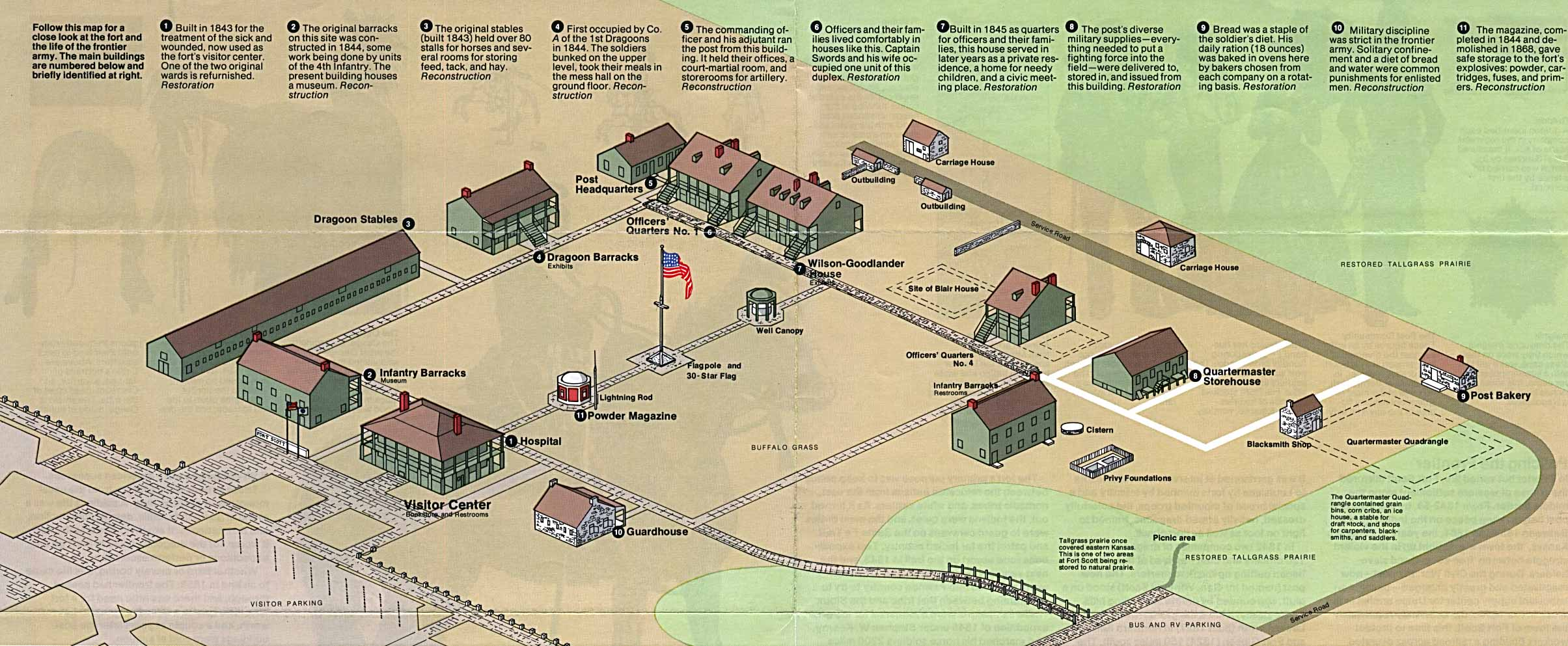 File Fort Scott Schematic 1993 Jpg Wikipedia