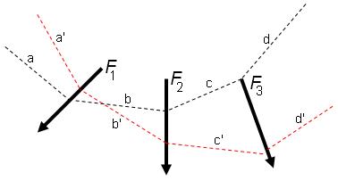 Polígono funicular - Wikipedia, la enciclopedia libre