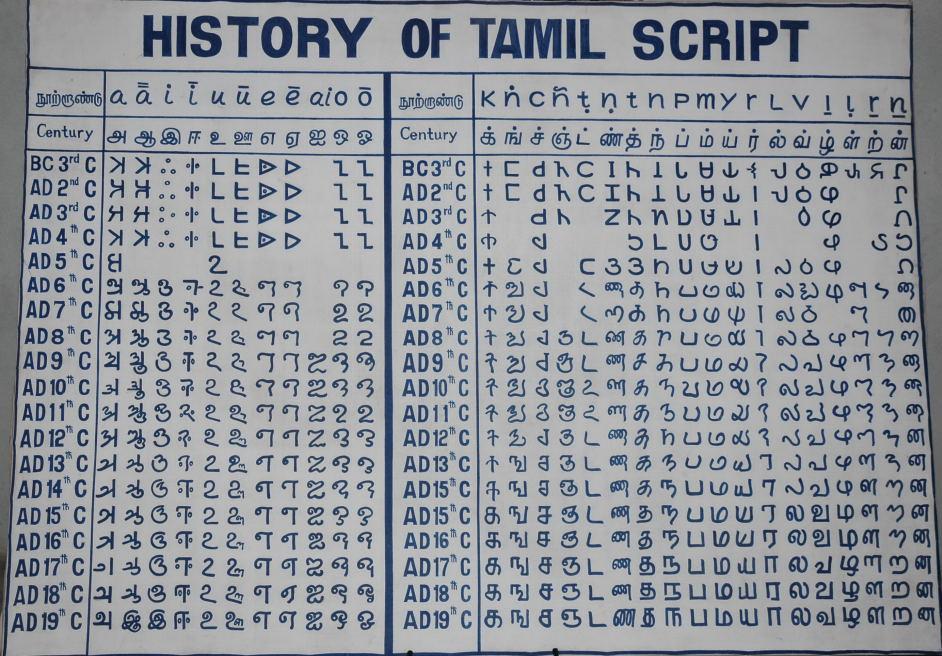 Know Your Heritage: Tamil Brahmi Unicode Font: Adinatha