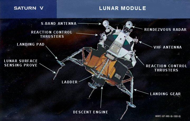 The Eagle Has Landed  48 Lunar Module