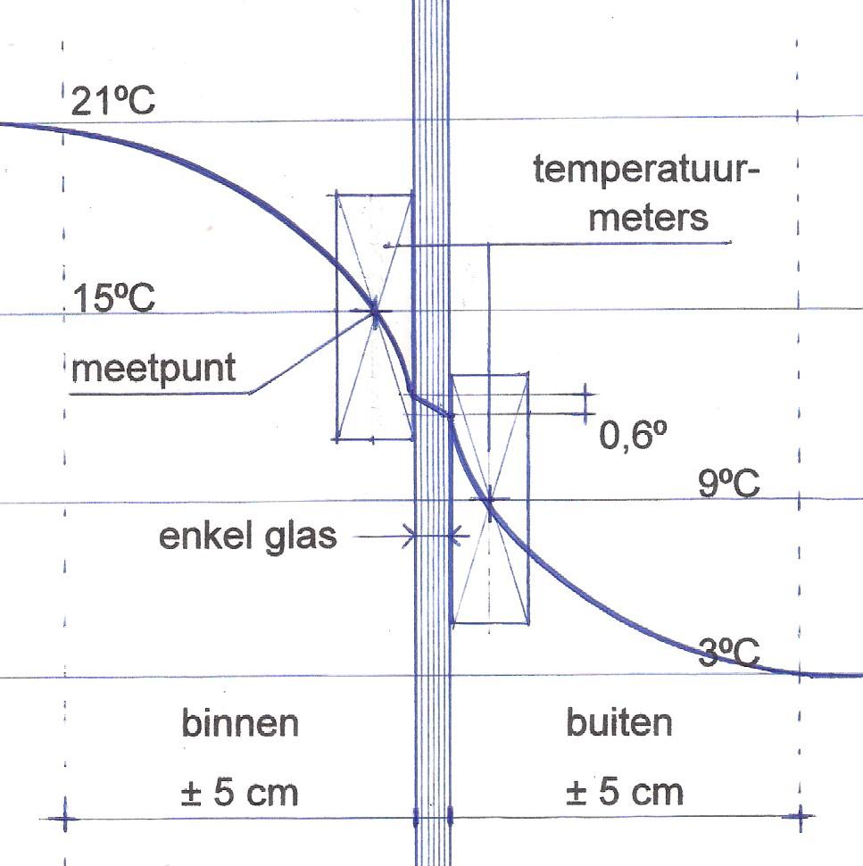 Plot Diagram Maker: Bestand:Overgangsweerstand.jpg - Wikipedia,Chart