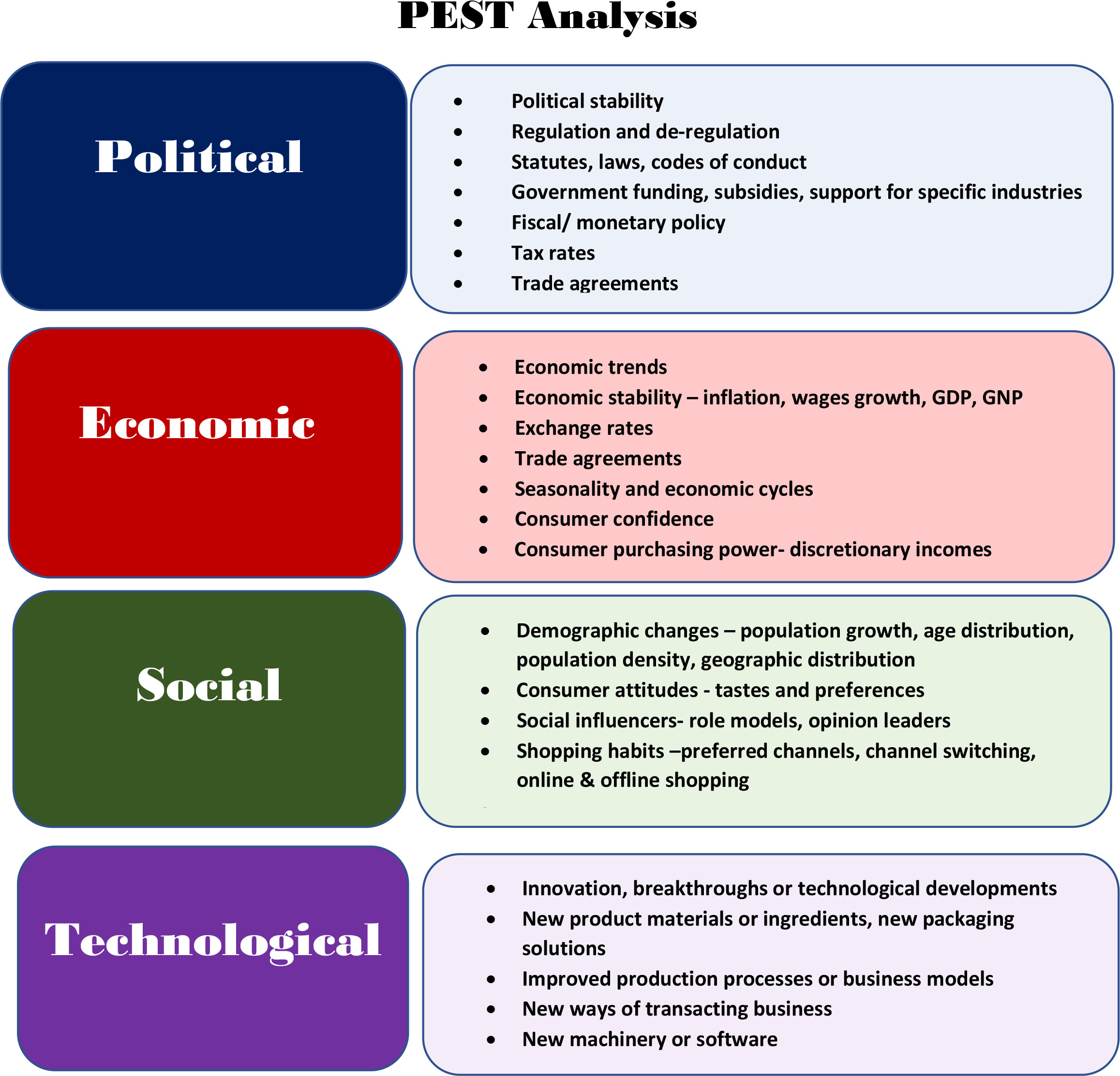 an analysis of the environmental policy and a comparison to the economy Slide 1 environmental externalities in the policy analysis matrix scott pearson stanford university lecture programs scott pearson is professor of agricultural economics at the food research.