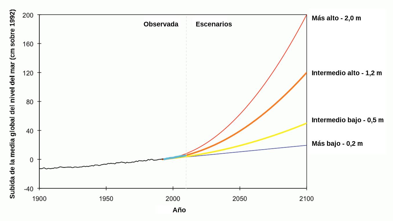 Efectos Del Calentamiento Global Wikipedia La Enciclopedia Libre