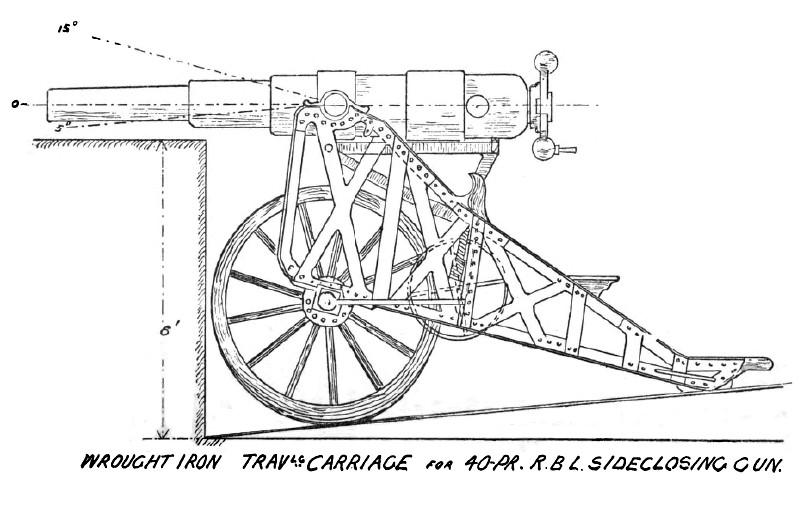 rbl 40 pounder armstrong gun