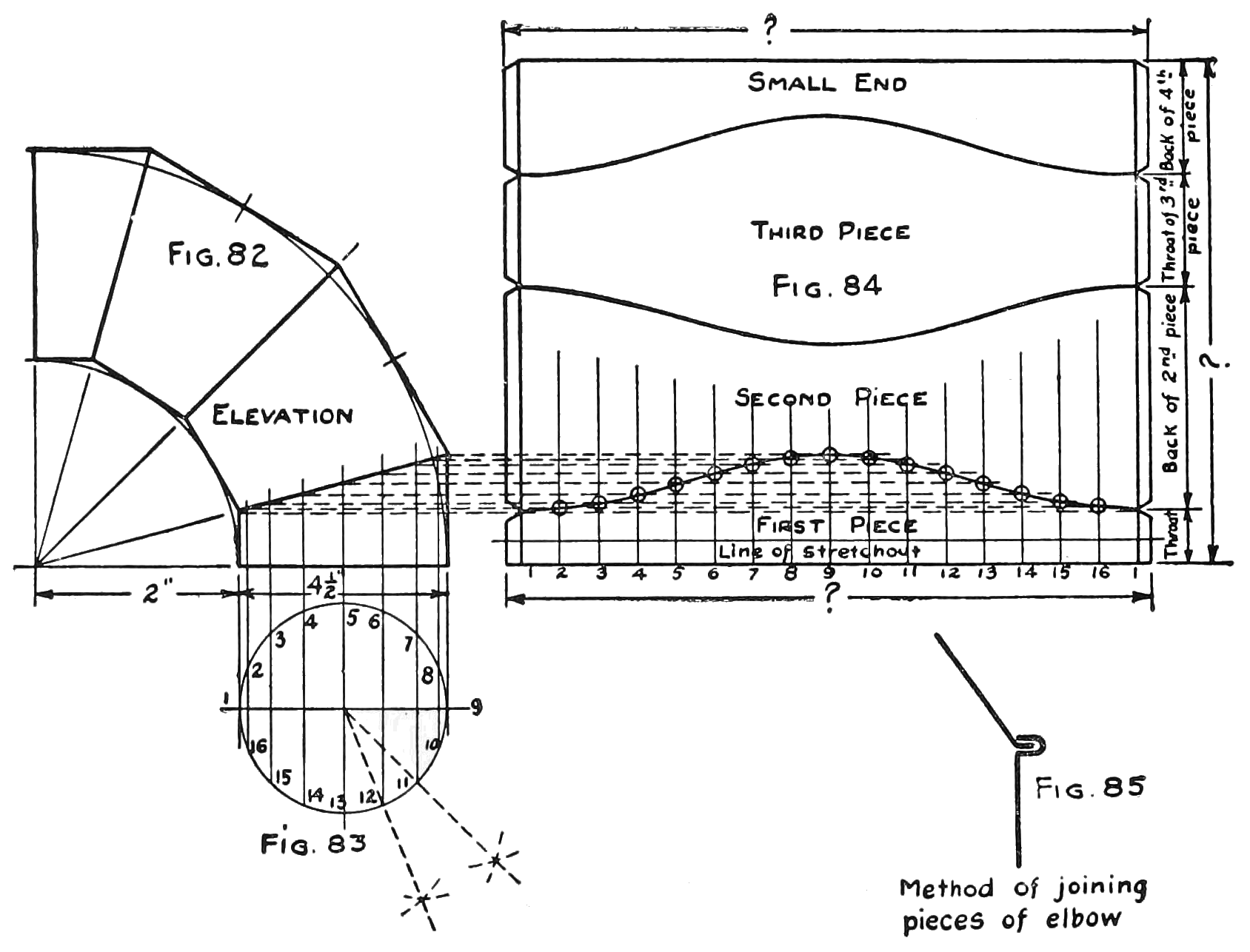 sheet metal drafting  chapter 3