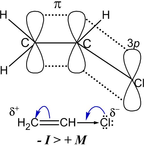 File Vinyl Chloride Molecule Png Wikimedia Commons