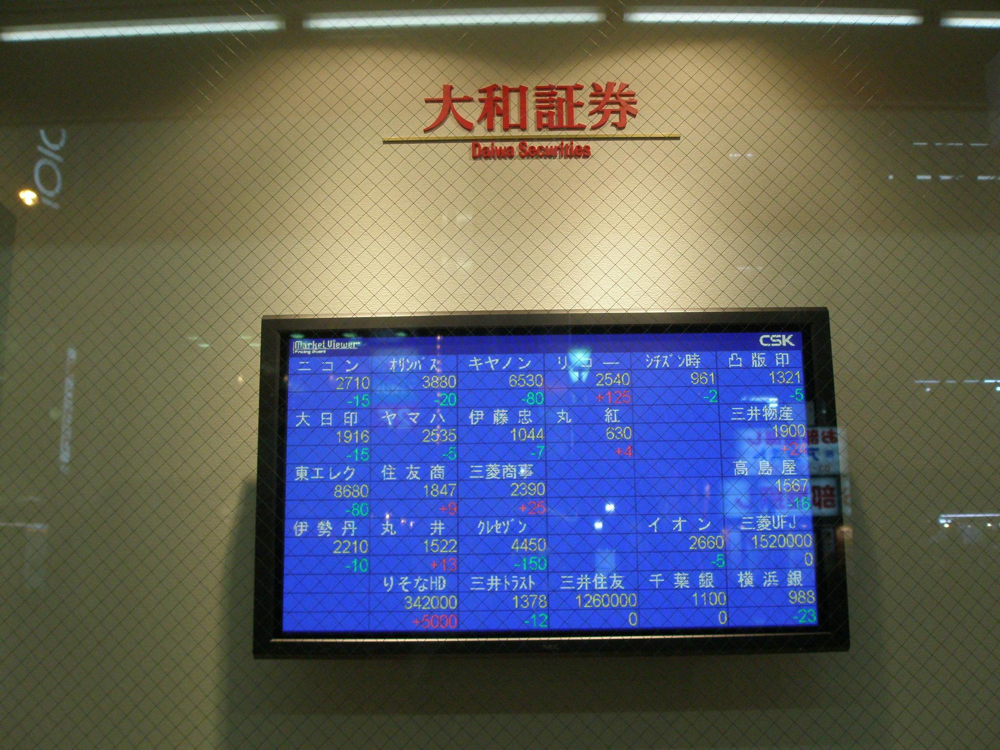 株価 ニコン