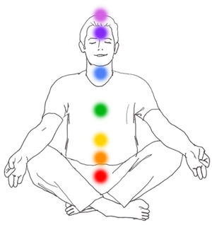 English: Illustration of the main 7 Chakras, a...