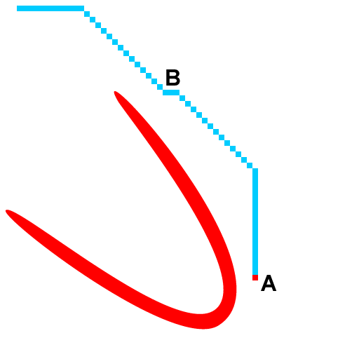 File:A* Fokus Metric Problem.png