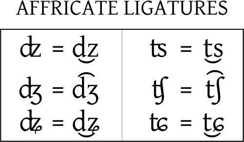 International Phonetic Alphabet Wikipedia Republished Wiki 2