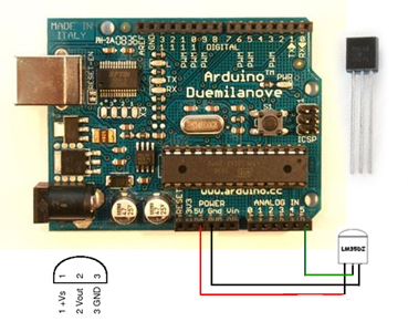Example Arduino Deulimove, one of many available hardware platforms for DIY Realtime Data Sensing
