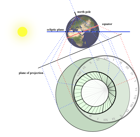 Astroclock-stereographic.png