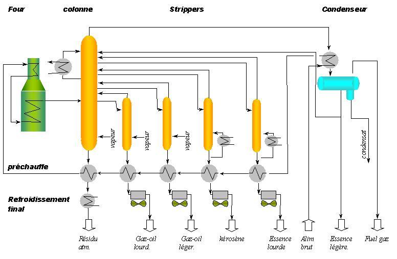 reducing pdf file size in distiller