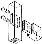 EB1911 Carpentry - Fig. 13 - Mortice and Tenon.jpg
