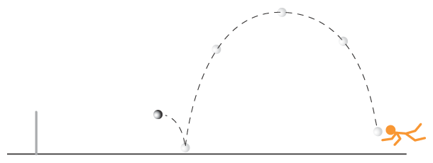 Ideal trajectory of a defended ball Fistball Defense.png