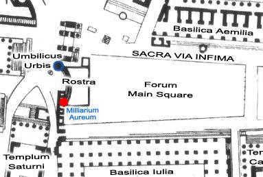 Milliarium_Aureum