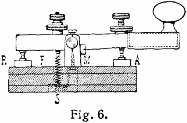 Manipulador telegráfico vertical (Cortesia de Wikipedia)