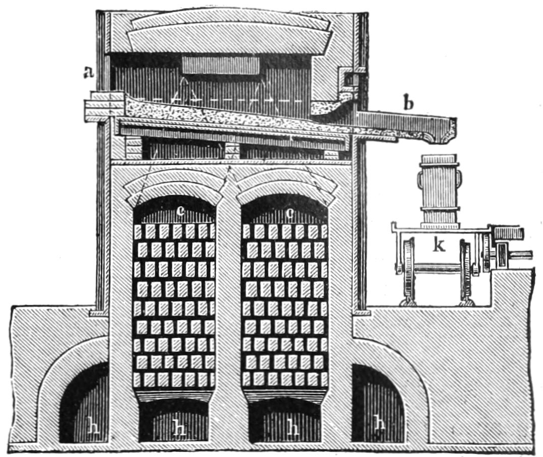 PSM V39 D763 Vertical cross section of an open hearth furnace.jpg