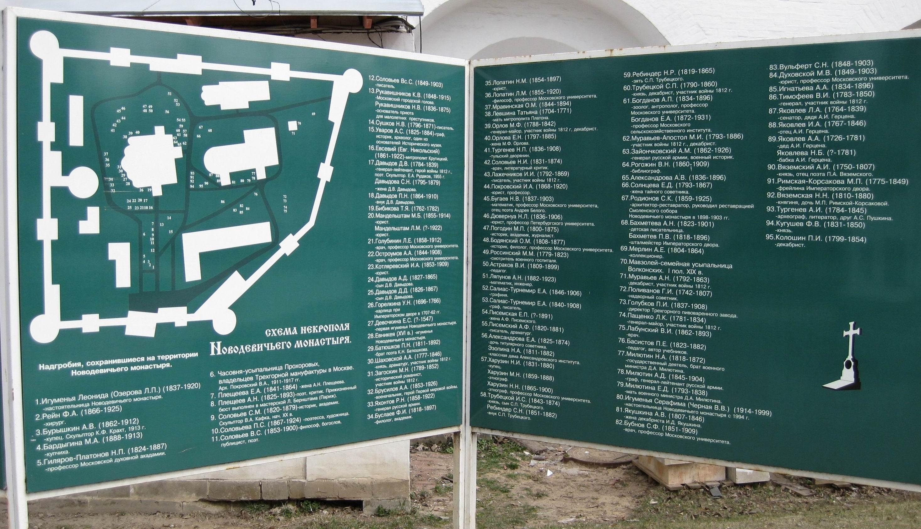 План ваганьковского кладбища с указанием могил гранитные памятники фото и цена д