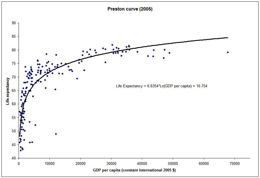 the monetary policy curve indicates relationship between health