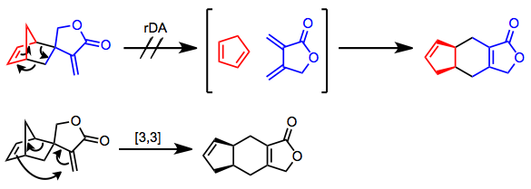 diels alder reaction Classic reaction of phellandrene with maleic anhydride is a lab unit in chem 346:   conversion to the lactone proves the diels-alder reaction formed the endo.