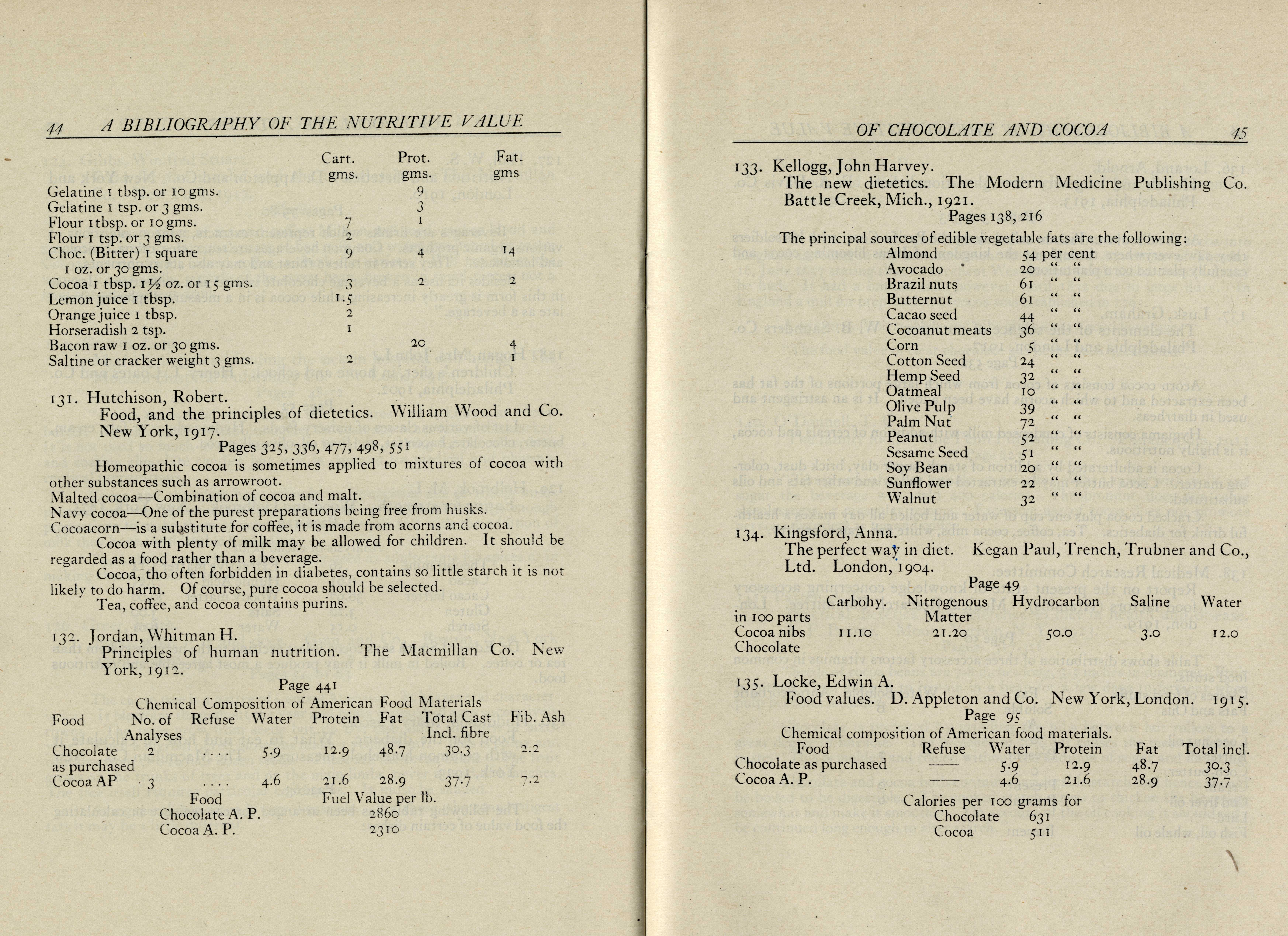 File:The Nutritive Value of Chocolate and Cocoa Booklet