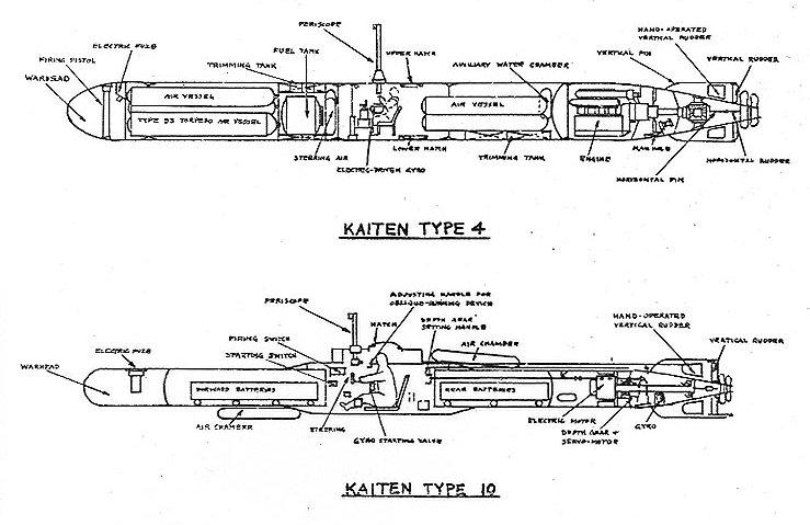 File:TorpedoKaitenSchematics2.jpg - Wikipedia