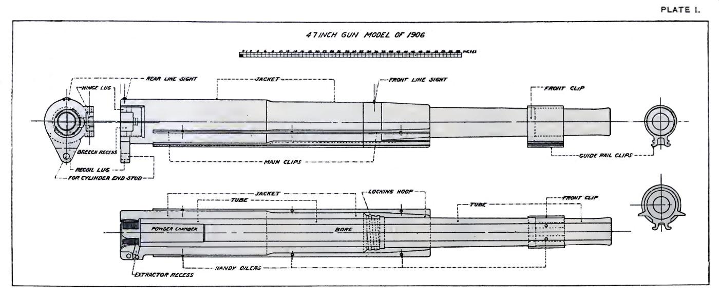 4 7 Inch Gun M1906