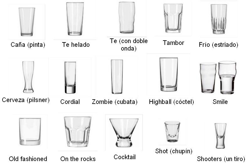 Como llenar un vaso con agua? (Tutorial)