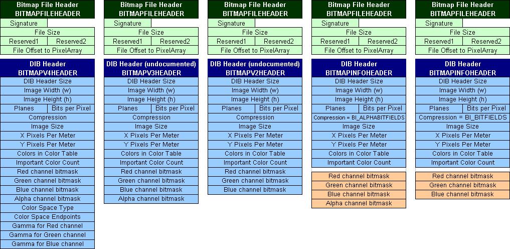 Talk:BMP file format - Wikipedia