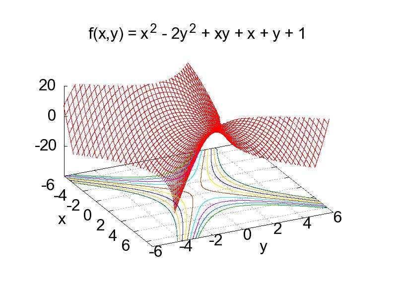 3d Quadratic