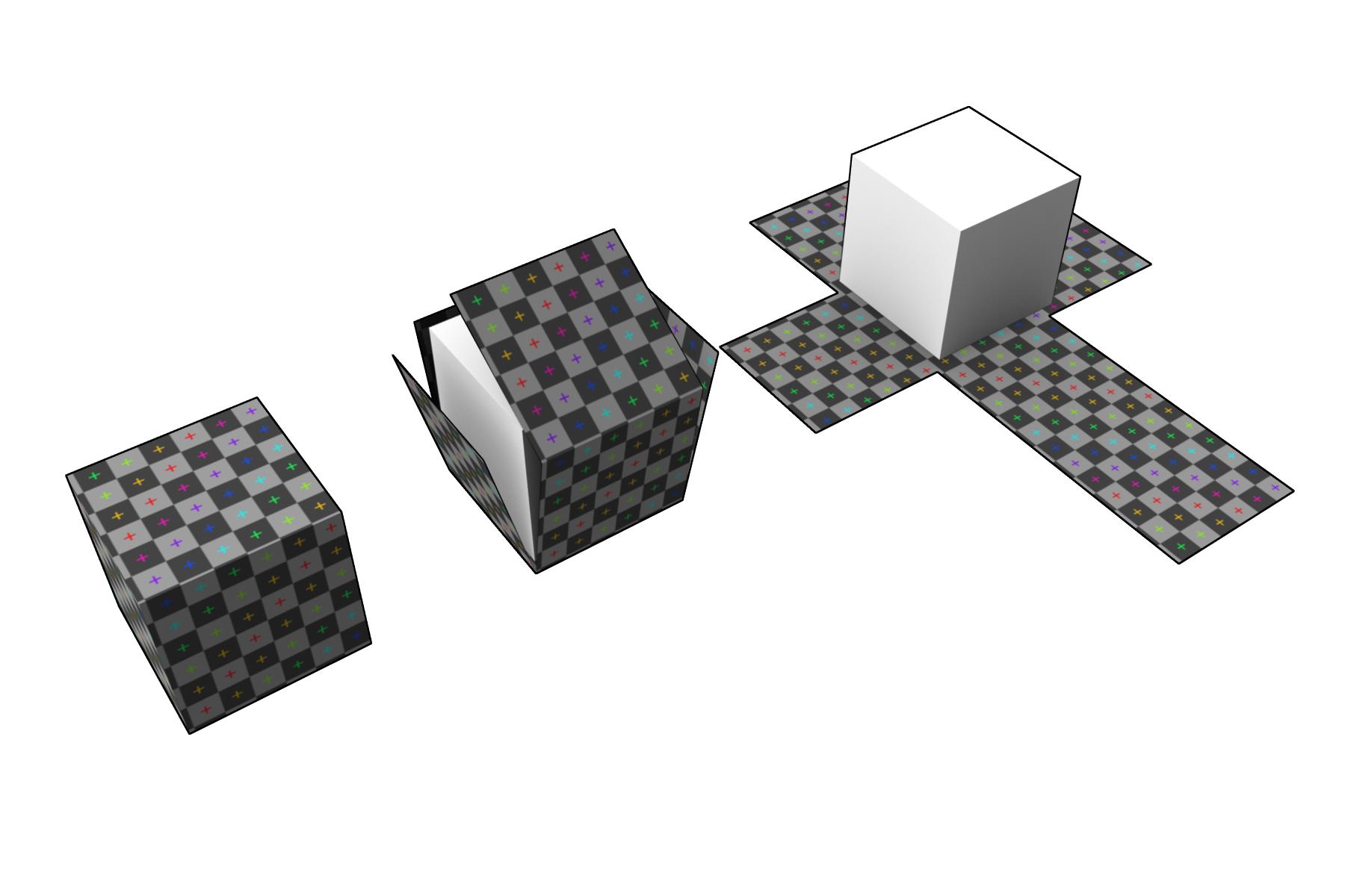 Unwrap - wikimedia