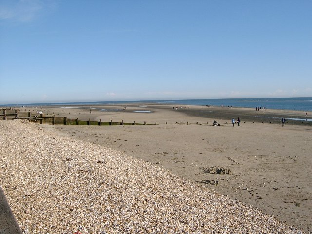 East Wittering Beach Parking