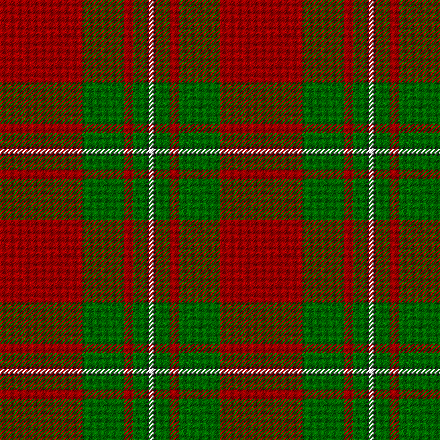 File Macgregor Red And Green Tartan Png Wikimedia Commons