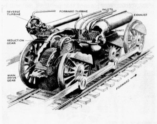File:PRR S2 Forward and Backward Turbine.jpg