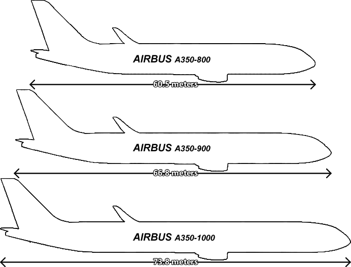 File:A350 variant sizes.png